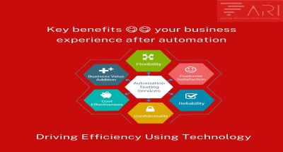 Key Benefits Your Business Experience After Automation
